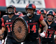 Preview 2019: San Diego State. 5 Things You Need To Know, Season Prediction