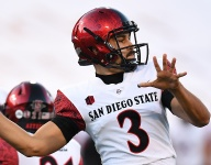 Colorado State vs San Diego State Prediction, Game Preview